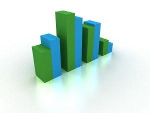 Investir sur le marché boursier par le biais des CFD